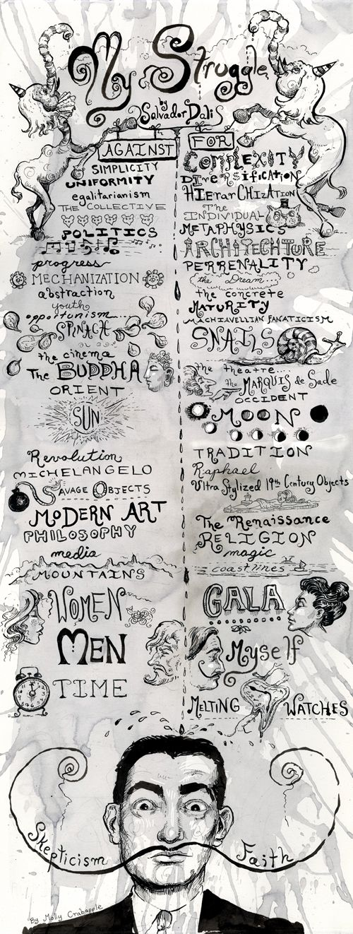 My Struggle: Salvador Dalí's Creative Credo, Illustrated by Molly Crabapple | Brain Pickings
