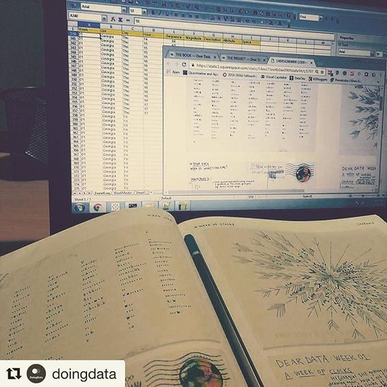 When your readers get REALLY serious!! #Repost @doingdata