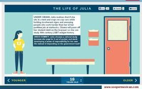 The Life of Julia Under Obama and Mitt
