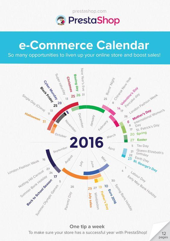 2016 Ecommerce Calendar UK by Prestashop