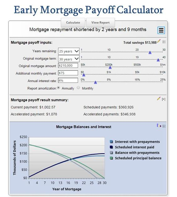 Pay off Mortgage Early with Early Mortgage Payoff Calculator -Includes Amortization Schedule with Extra Payments