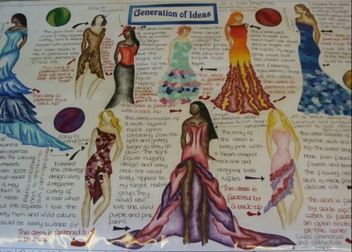 Gcse textiles coursework existing products