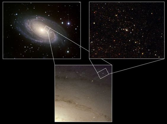 Supernova Survivor (Feb 12 2004)  Credit: Justyn R. Maund (IoA/Univ. Cambridge) et al., ESA   Inset Left: Isaac Newton Telescope, Bottom: Hubble WFPC2, Right: Hubble ACS Beginning with a full view of beautiful spiral galaxy M81, follow the insets (left, bottom, then right) to zoom in on a real survivor. Seen at the center of the final field on the right is a star recently identified as the survivor of a cosmic cataclysm -- the supernova explosion of its companion star. #astronomy