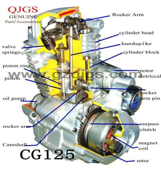 17 Motorcycle Engine Components Diagram Motorcycle Diagram Wiringg Net Component Diagram Motorcycle Engine Electrical Wiring Diagram