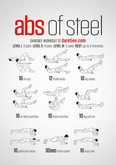 Abs of Steel Workout | Ab Workouts | Pinterest | Abs, Workout and Steel