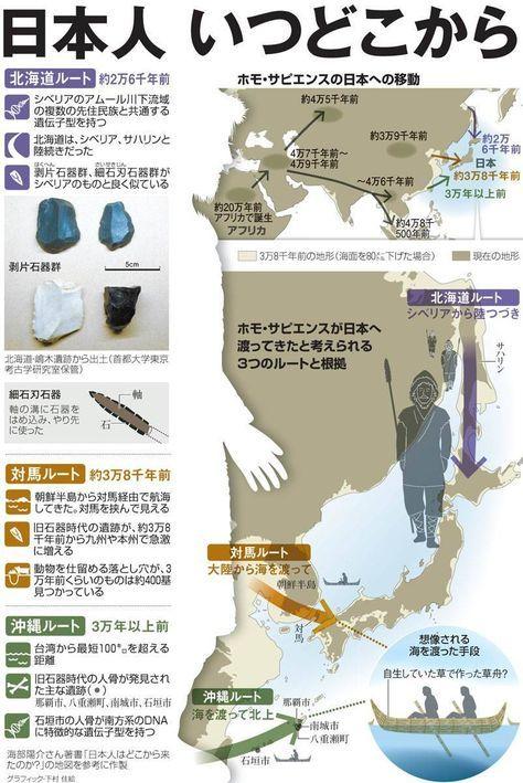歴史 おしゃれまとめの人気アイデア Pinterest Konibi 雑学 古代