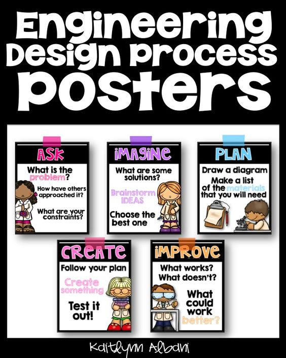 Engineering Design Process Posters - Elementary - Design 2! Ask, Imagine, Plan, Create, Improve