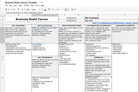 How To Create A Business Model Canvas Template Http://Canvanizer