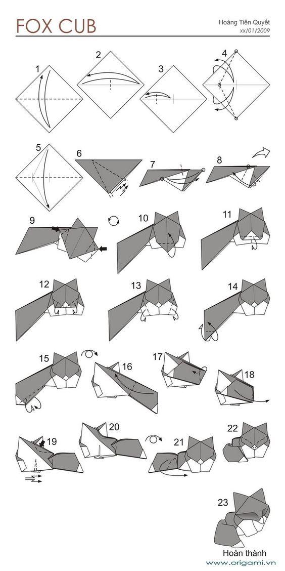 fox cub diagram p s  simple quest for everyone  why did bill die   u2026