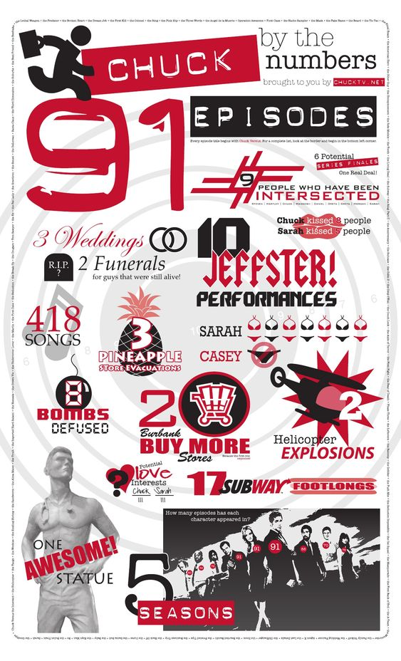 Chuck. Tv Show. Graphic. Numbers. Sarah. Jeffster. Buy More.