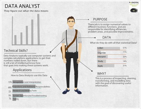 resume for data analyst