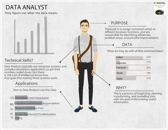 sample resume models