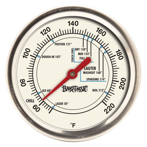 Bayou Classic 12 in. Brew Thermometer