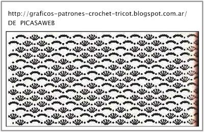 PATRONES - CROCHET - GANCHILLO - GRAFICOS: PATRONES DE TEJIDOS A CROCHET = GANCHILLO