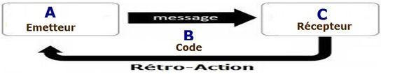 Hermétisme - Page 5 561b22b27817bd6af59ed3b1232ed66f