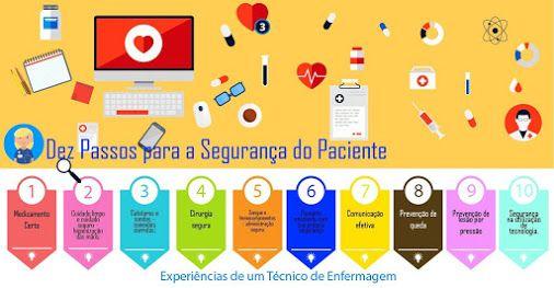 Técnico de Enfermagem - Google+