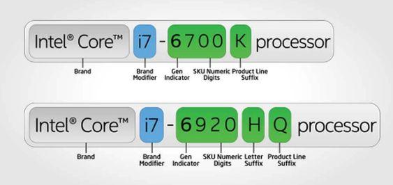 معنى الحروف والارقام في معالجات انتل I3 I5 I7 سؤال وجواب Lettering Intel Core Intel