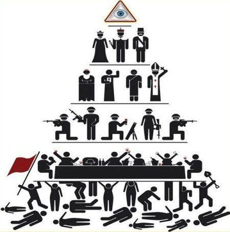 Read the 25 Illuminati Goals