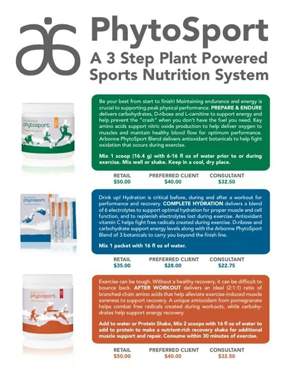 Phytosport. A 3 step plant powered sports nutrition system. http://juliezacek.arbonne.com/