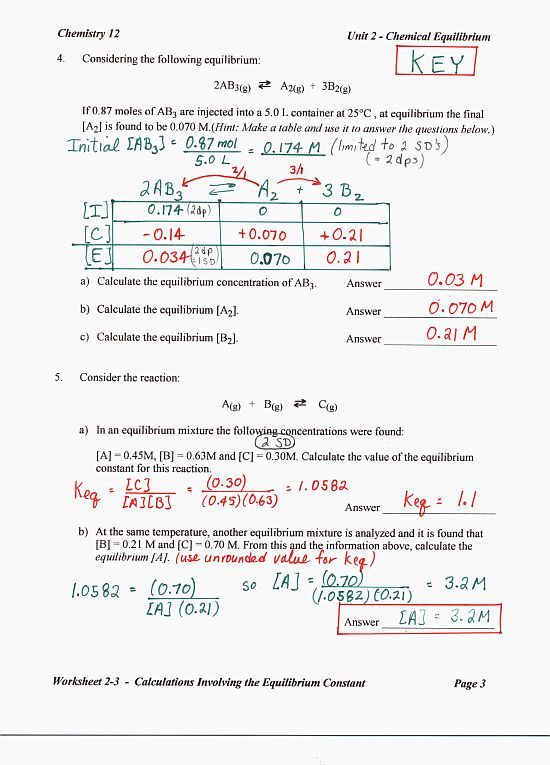 Solubility Graph Worksheet Answers – Solubility Worksheet