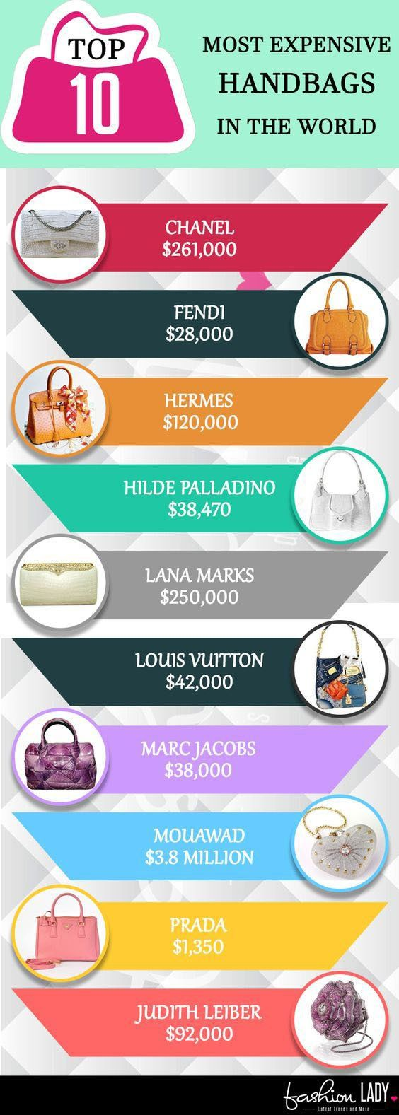 78460d5f05d8 Οι πιο ακριβές γυναικείες τσάντες στον κόσμο.. - https://kaftipiperia.
