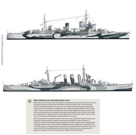 HMS London and HMS Sussex