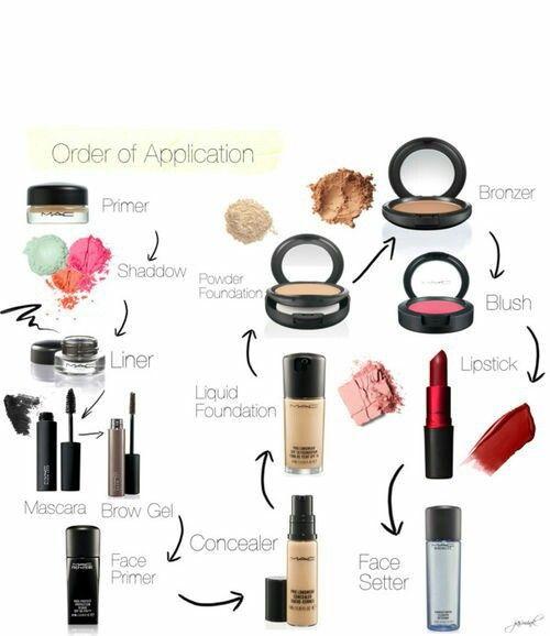 Apply Makeup In Order