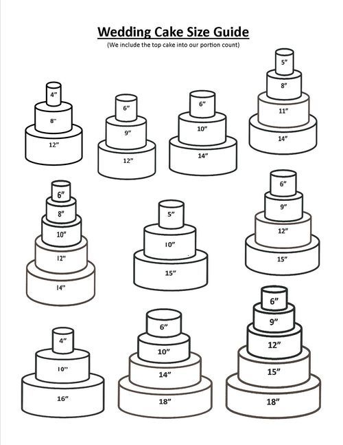 sizes of 3 tier wedding cake wilton pan chart 1 194 posts joined 8 2005 select all 20170
