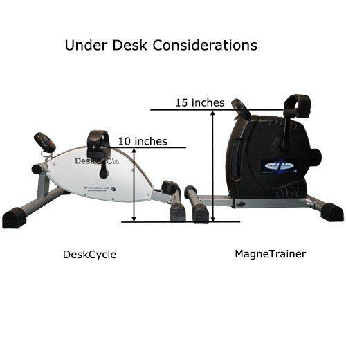 Magnetrainer Er Mini Exercise Bike Arm And Leg Exerciser Biking Workout Workout At Work Mini Exercise Bike