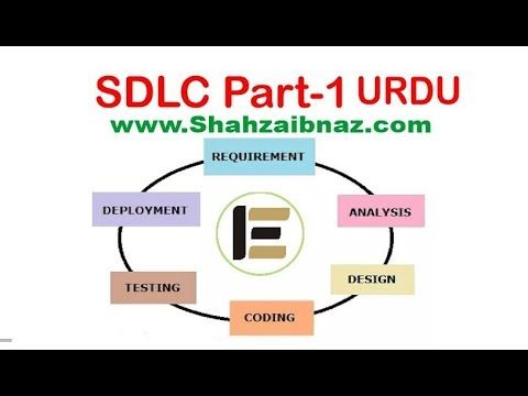 Sdlc In Urdu Software Development Life Cycle Part 1 2019
