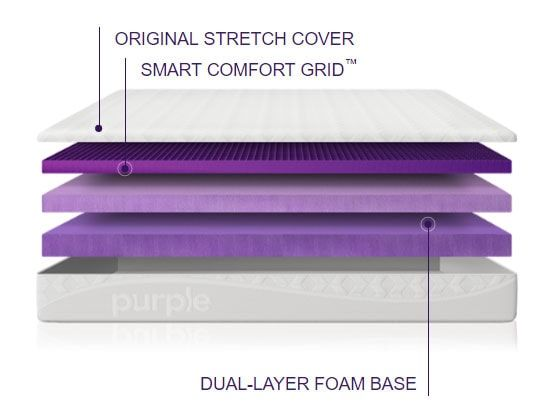 Best Cooling Mattress Reviews 2020 Purple Mattress Mattress