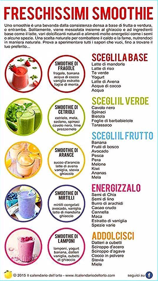 dieta alimentare detox l lysina ajuta la pierderea in greutate