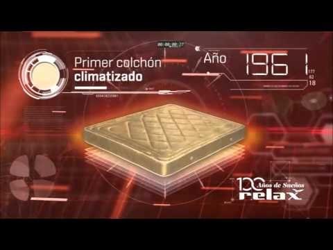 Colchones Aznar S L Youtube Colchones Colchón De Muelles Comprar Colchon