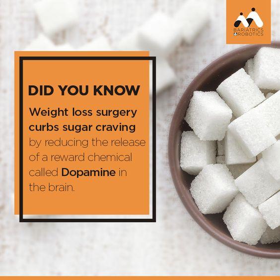 Weight Loss Surgery curbs sugar craving