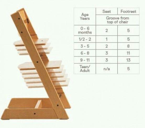 Houten Triptrap Stoel.Para Emilio Highchair Tripp Trapp High Chair Kinderstoel