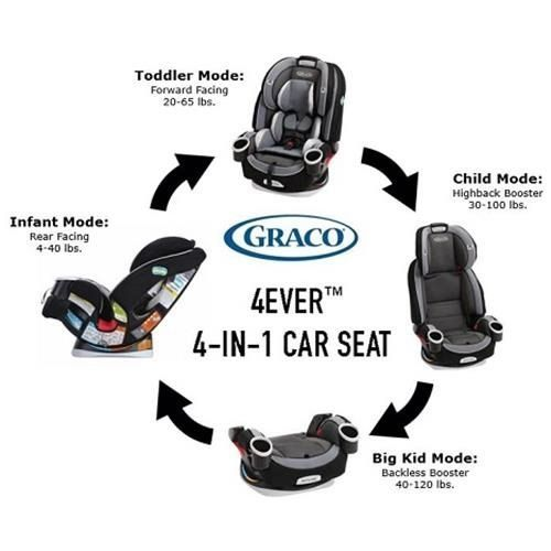 Graco S 4ever All In 1 Car Seat Gives You 10 Years Of Use With Just One Car Seat It S Comfortable For Your Child And Co Car Seats Baby Toy Shop Baby Car Seats
