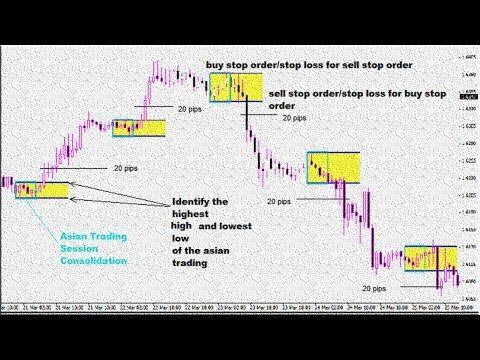 Forex trading forex trading. Trading Hours | Forex Trading Hours | Forex Market Hours