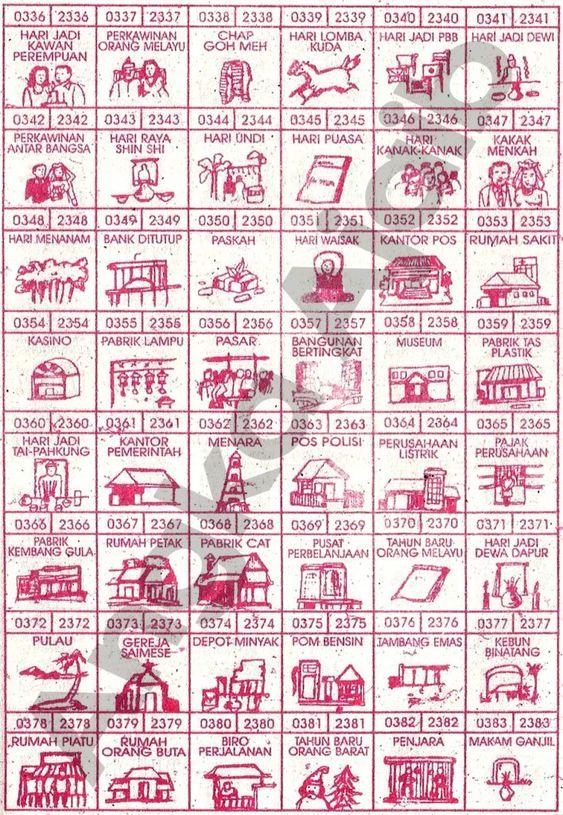 Tafsir Buku Mimpi 4d Gambar Togel Terbaru Dan Terlengkap Buku Buku Gambar Gambar