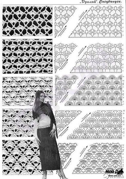 crochet lace poncho and cape | make handmade, crochet, craft: