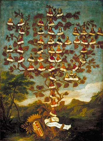 Google Image Result for http://picture.yatego.com/images/4cdc1c666d0e95.3/41_00227862-kqh/18--jahrhundert-stammbaum-familie-corner---gemae---.jpg