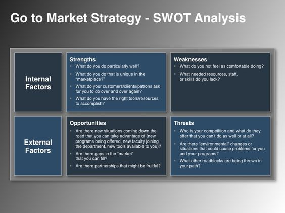 bosch marketing strategy analysis Iot market analystsmachina research provides market intelligence and strategic  machina research  through to competitor analysis, m&a support and go-to-market .
