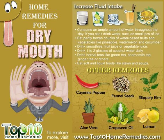 Knows Get rid of dry mouth pleasurable