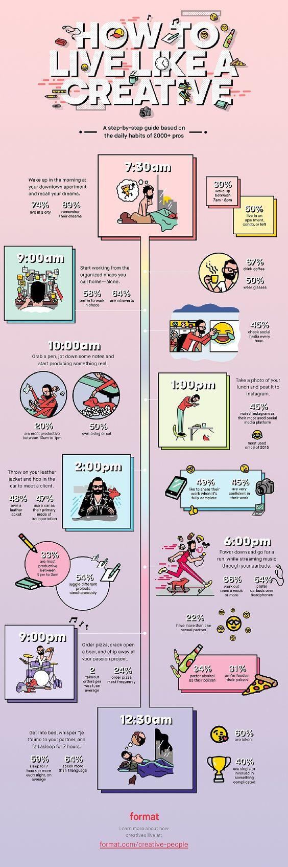 Diseccionando al milímetro las rutinas diarias (y también las manías) de los creativos.. http://fuprisa.blogspot.com.es
