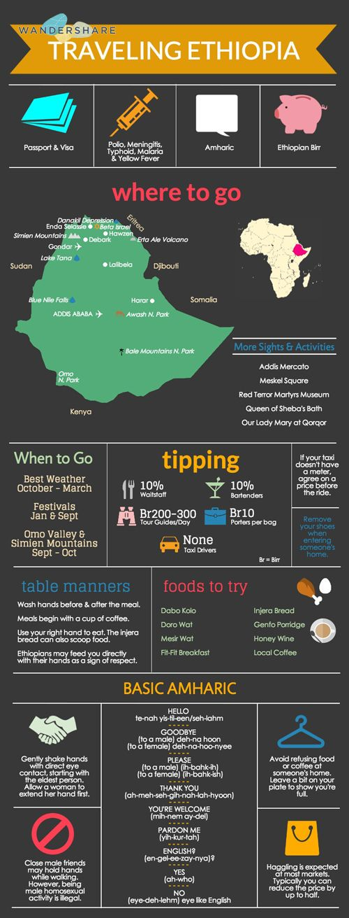 ⭐️ Ethiopia Travel Cheat Sheet; Sign up at www.wandershare.com for high-res images.