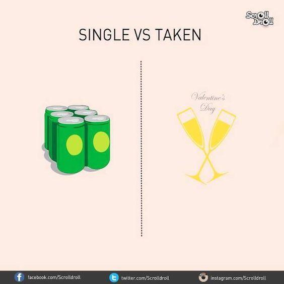 Hombres solteros vs. con pareja: diferencias ilustradas