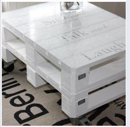 Table basse avec palette bois recup pinterest caf - Fabriquer une table basse avec des palettes ...