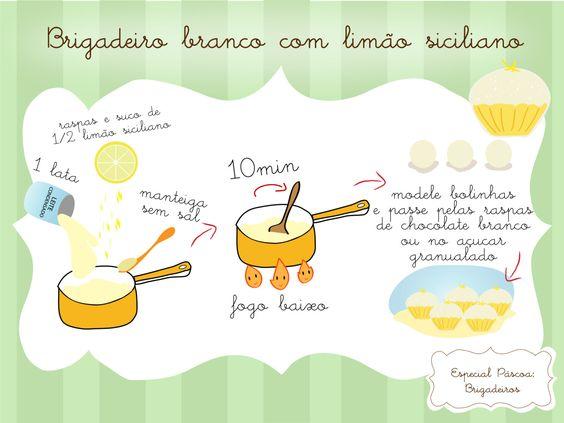 Brigadeiro branco com limão siciliano