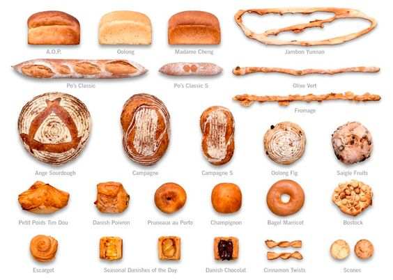 how to make different kinds of bread