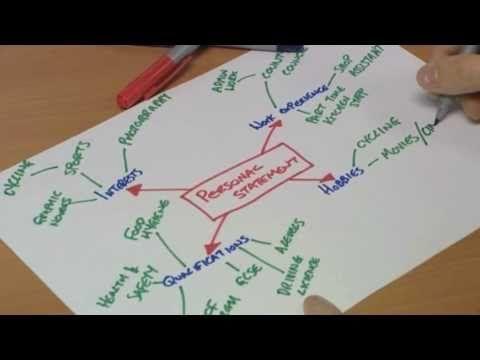 nursing personal statement personal statement nursing sch