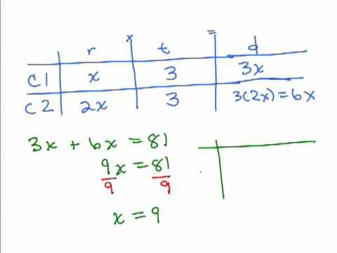 Intermediate linear algebra